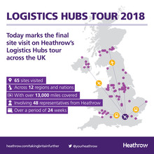 Heathrow - Heathrow completes nationwide tour of potential Logistics